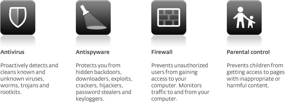 Protects you from hidden backdoors, downloaders, exploits, crackers, hijackers, password stealers and
