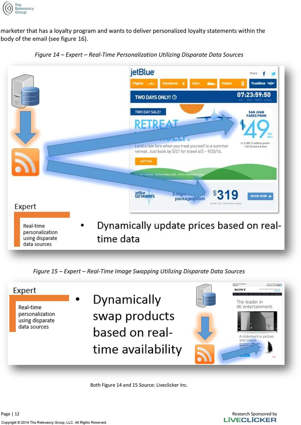 Figure 14 Expert Real-Time Personalization Utilizing Disparate Data Sources Figure