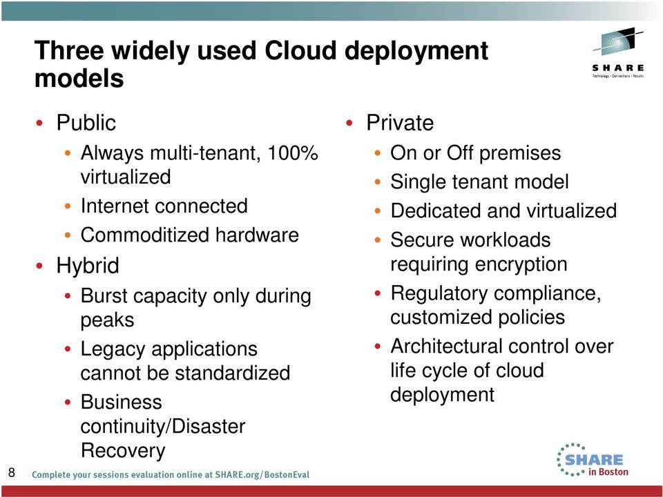 continuity/disaster Recovery Private On or Off premises Single tenant model Dedicated and virtualized Secure