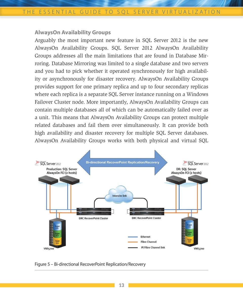 Database Mirroring was limited to a single database and two servers and you had to pick whether it operated synchronously for high availability or asynchronously for disaster recovery.
