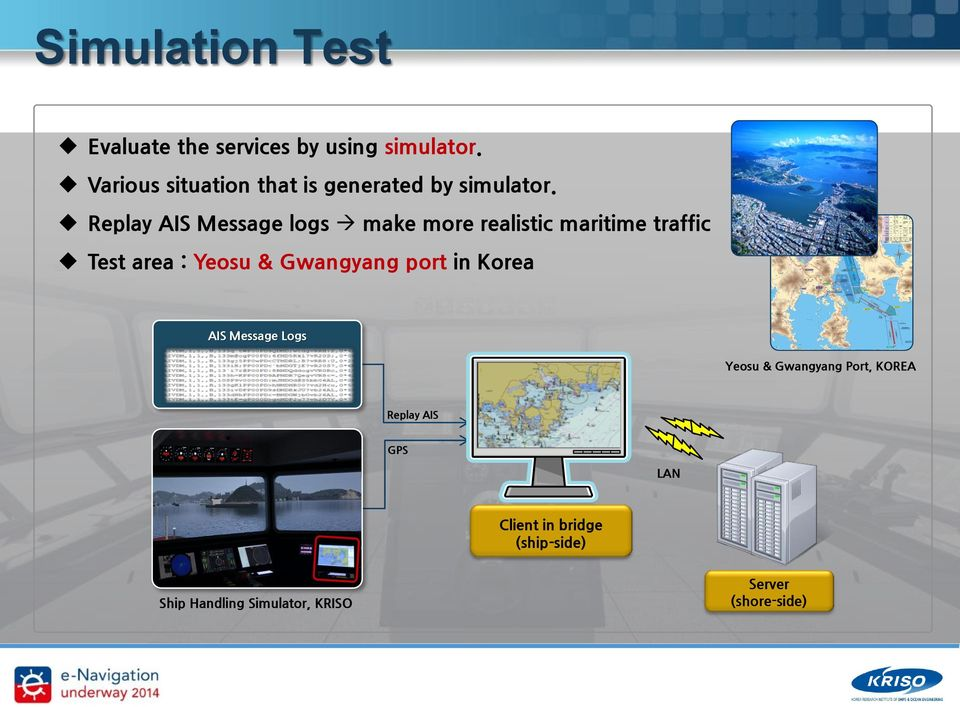 Replay AIS Message logs make more realistic maritime traffic Test area : Yeosu &