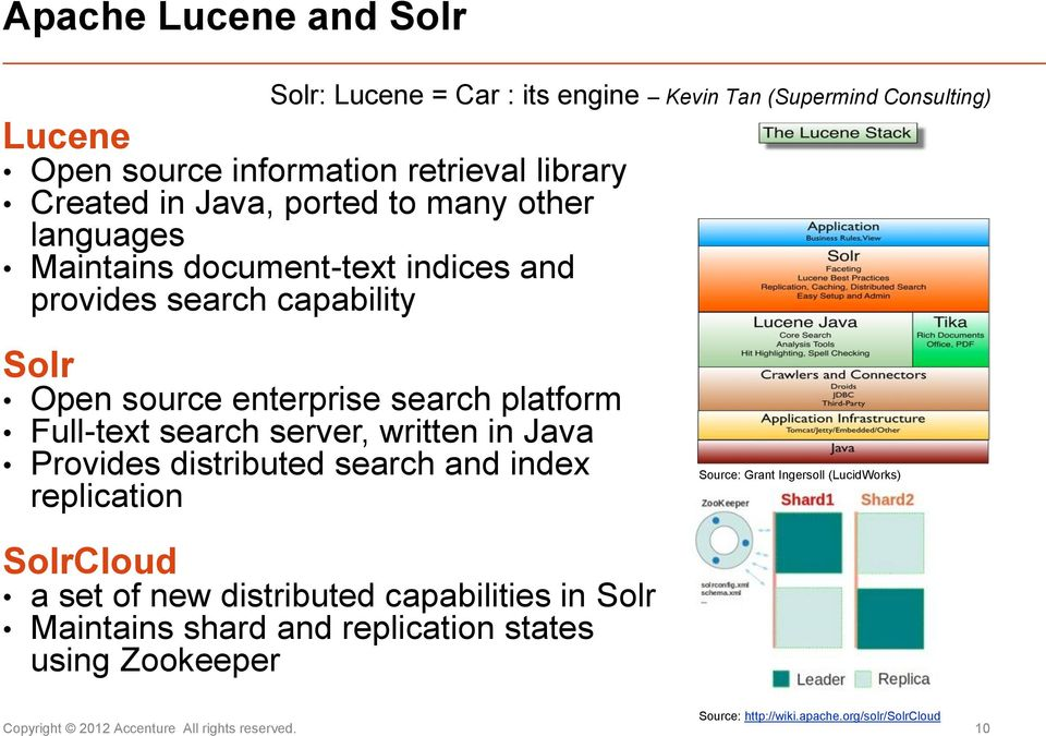 server, written in Java Provides distributed search and index replication Source: Grant Ingersoll (LucidWorks) SolrCloud a set of new distributed