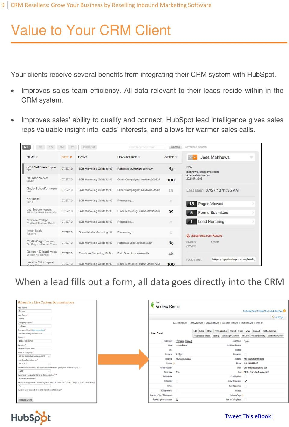 All data relevant to their leads reside within in the CRM system. Improves sales ability to qualify and connect.