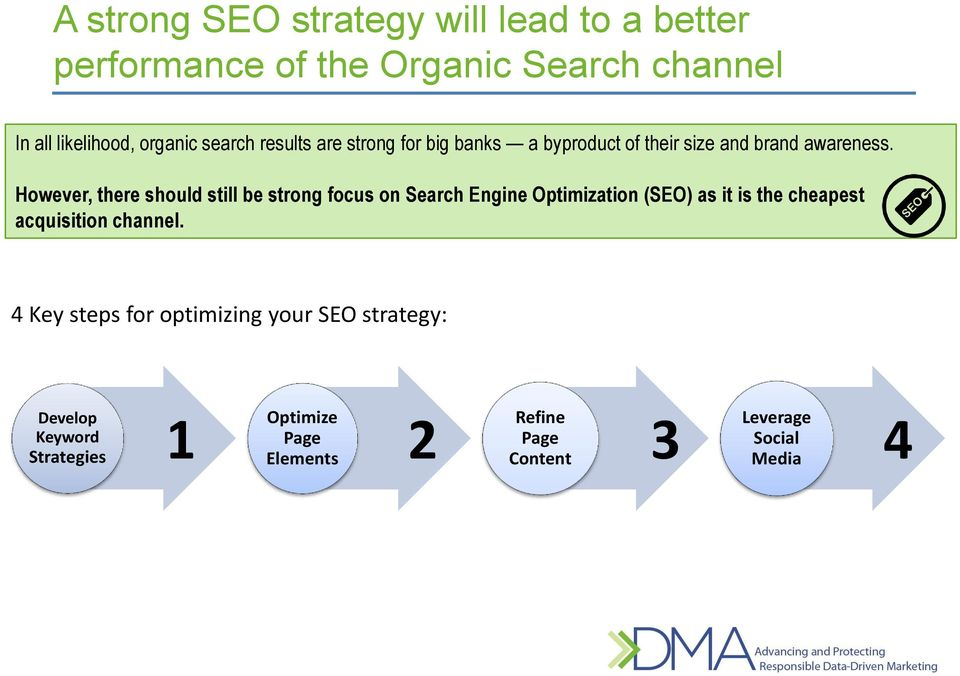 However, there should still be strong focus on Search Engine Optimization (SEO) as it is the cheapest acquisition