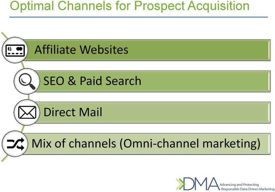 SEO & Paid Search Direct Mail