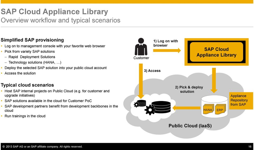 Library Typical cloud scenarios Host SAP internal projects on Public Cloud (e.g.