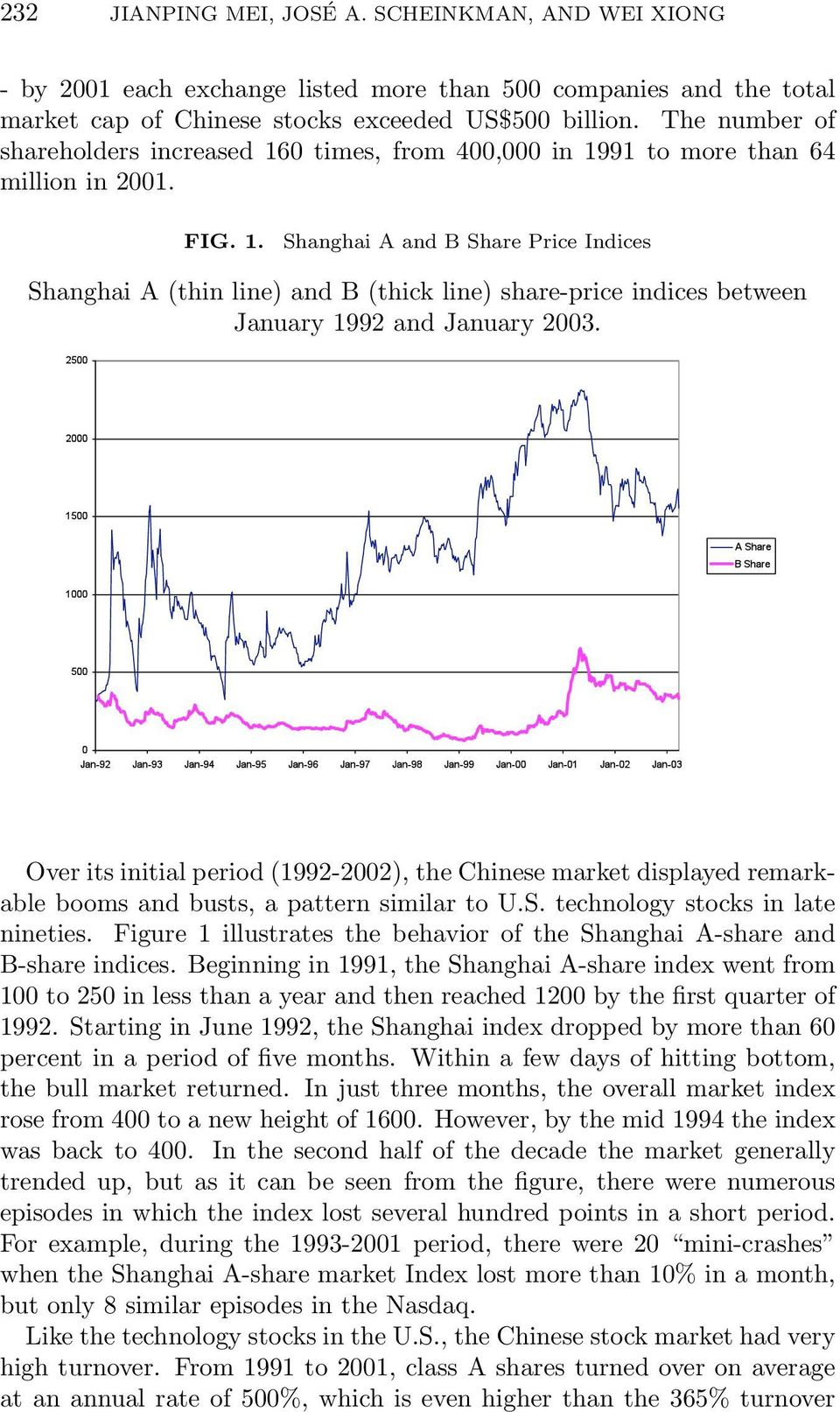 Over its initial period (1992-2002), the Chinese market displayed remarkable booms and busts, a pattern similar to U.S. technology stocks in late nineties.