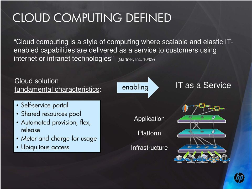 10/09) Cloud solution fundamental characteristics: Self-service portal Shared resources pool Automated