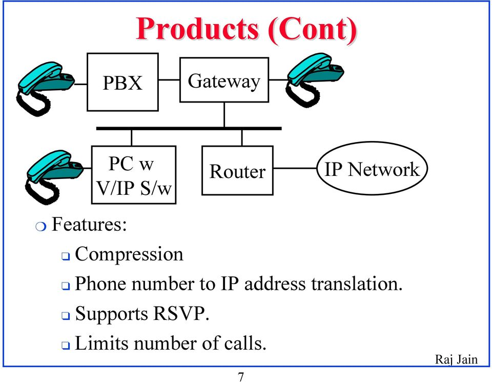 Compression Phone number to IP address