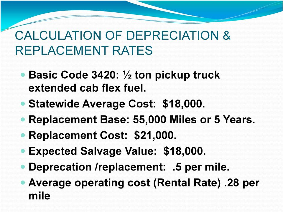 Replacement Base: 55,000 Miles or 5 Years. Replacement Cost: $21,000.