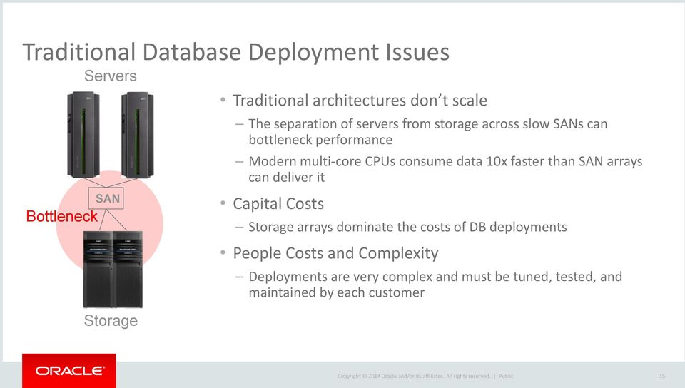 deliver it Capital Costs Storage arrays dominate the costs of DB deployments People Costs and Complexity Deployments are very