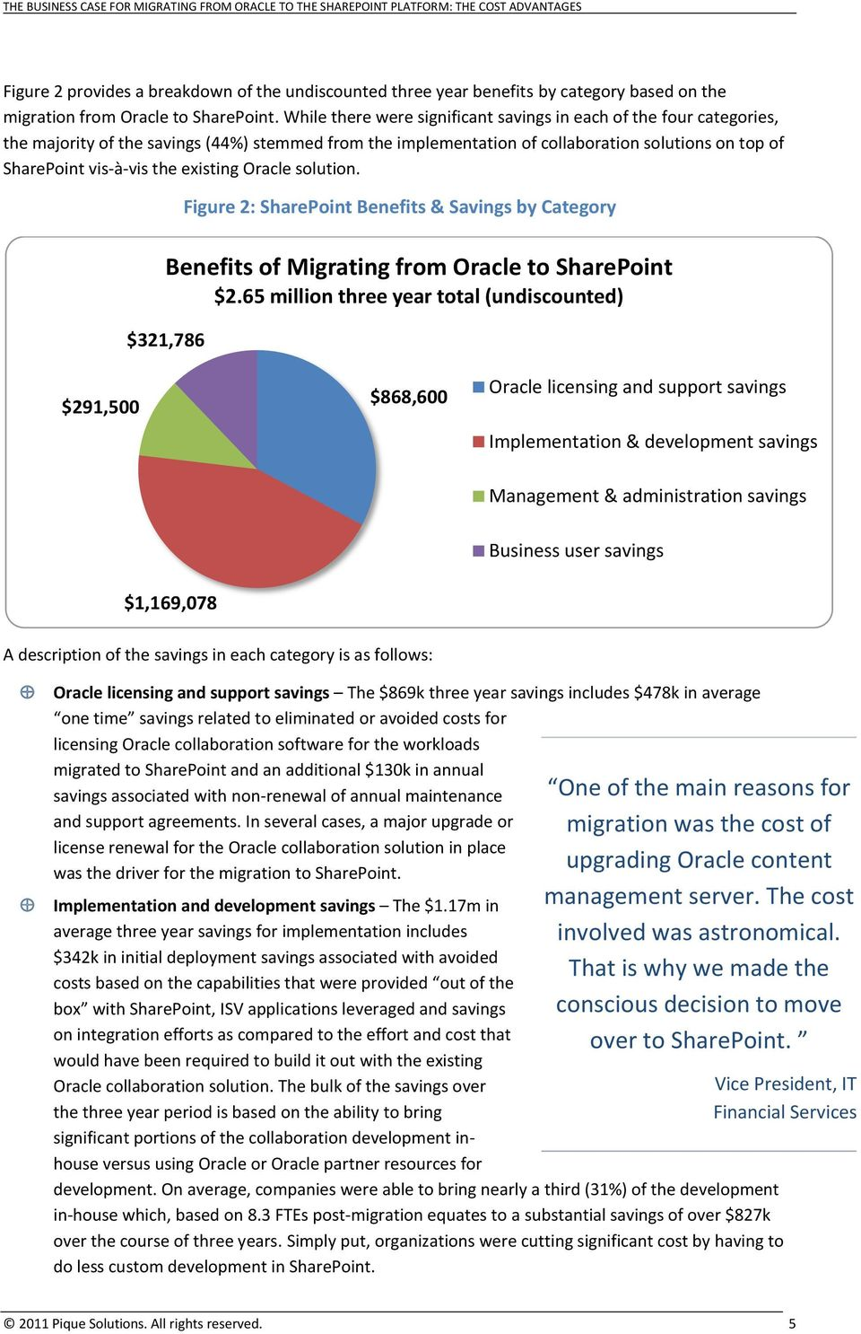 solution. Figure 2: SharePoint Benefits & Savings by Category Benefits of Migrating from Oracle to SharePoint $2.