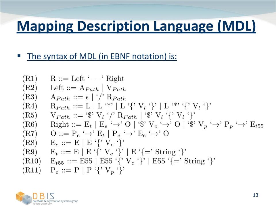 syntax of MDL (in