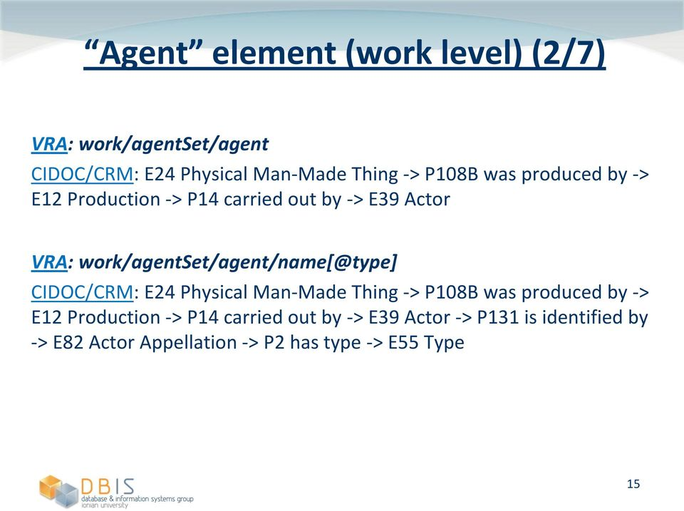 work/agentset/agent/name[@type] CIDOC/CRM: E24 Physical Man-Made Thing -> P108B was produced by ->