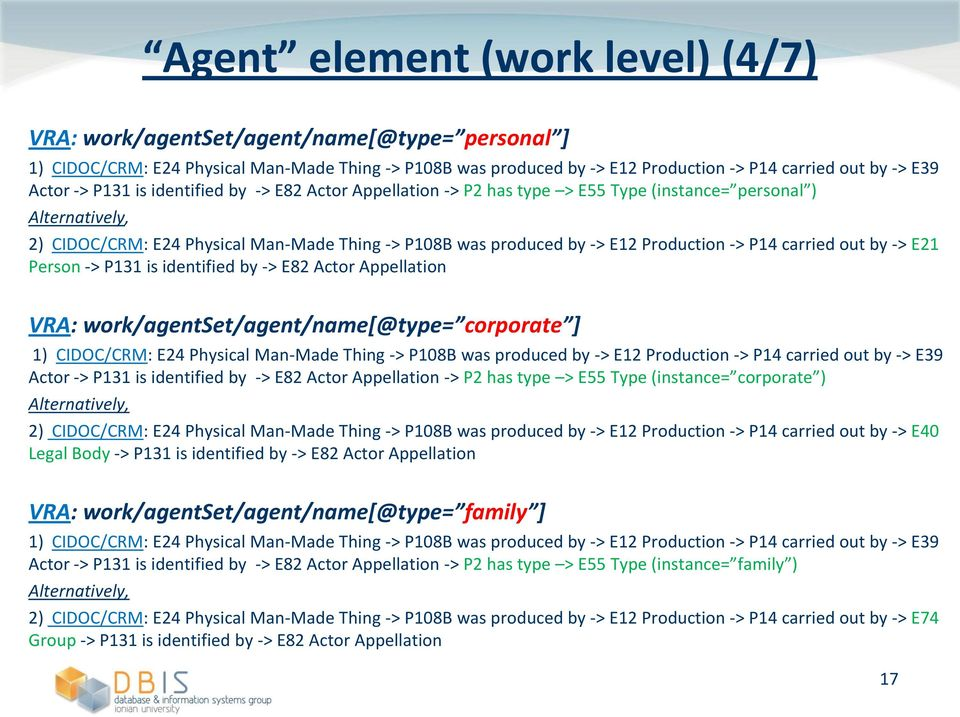 Production -> P14 carried out by -> E21 Person -> Ρ131 is identified by -> E82 Actor Appellation VRA: work/agentset/agent/name[@type= corporate ] 1) CIDOC/CRM: E24 Physical Man-Made Thing -> P108B
