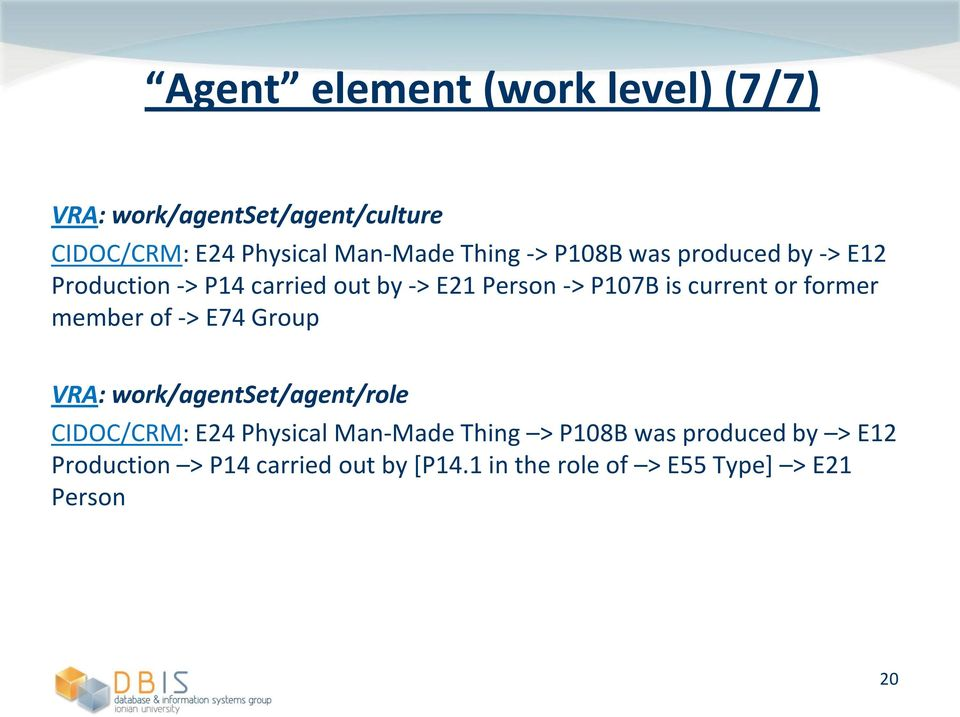 former member of -> E74 Group VRA: work/agentset/agent/role CIDOC/CRM: E24 Physical Man-Made Thing >