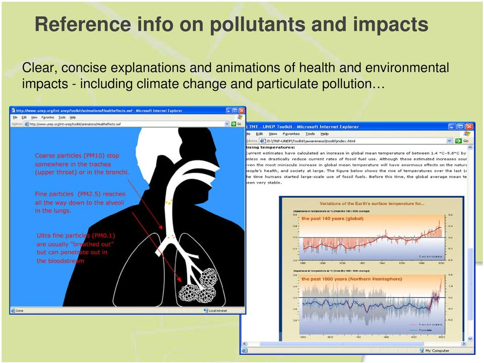 of health and environmental impacts -