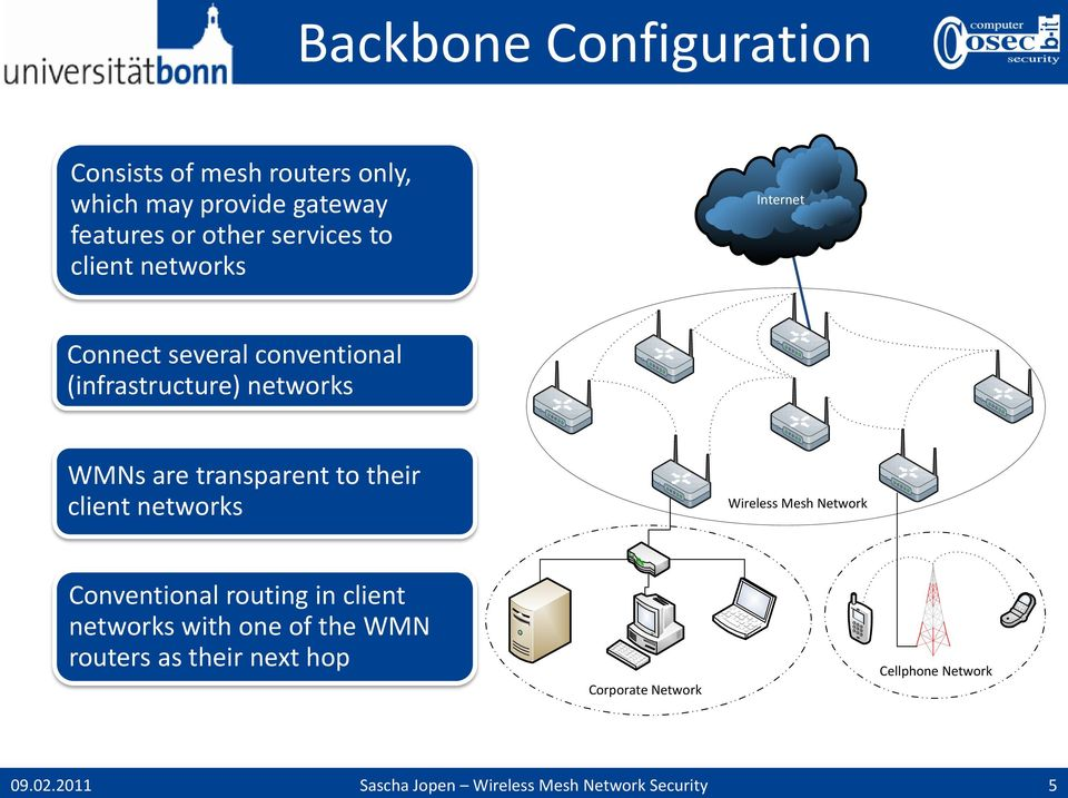 networks WMNs are transparent to their client networks Wireless Mesh Network Conventional