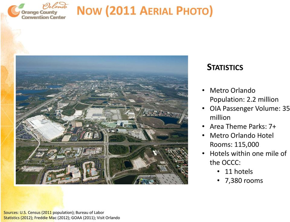 Rooms: 115,000 Hotels within one mile of the OCCC: 11 hotels 7,380 rooms So