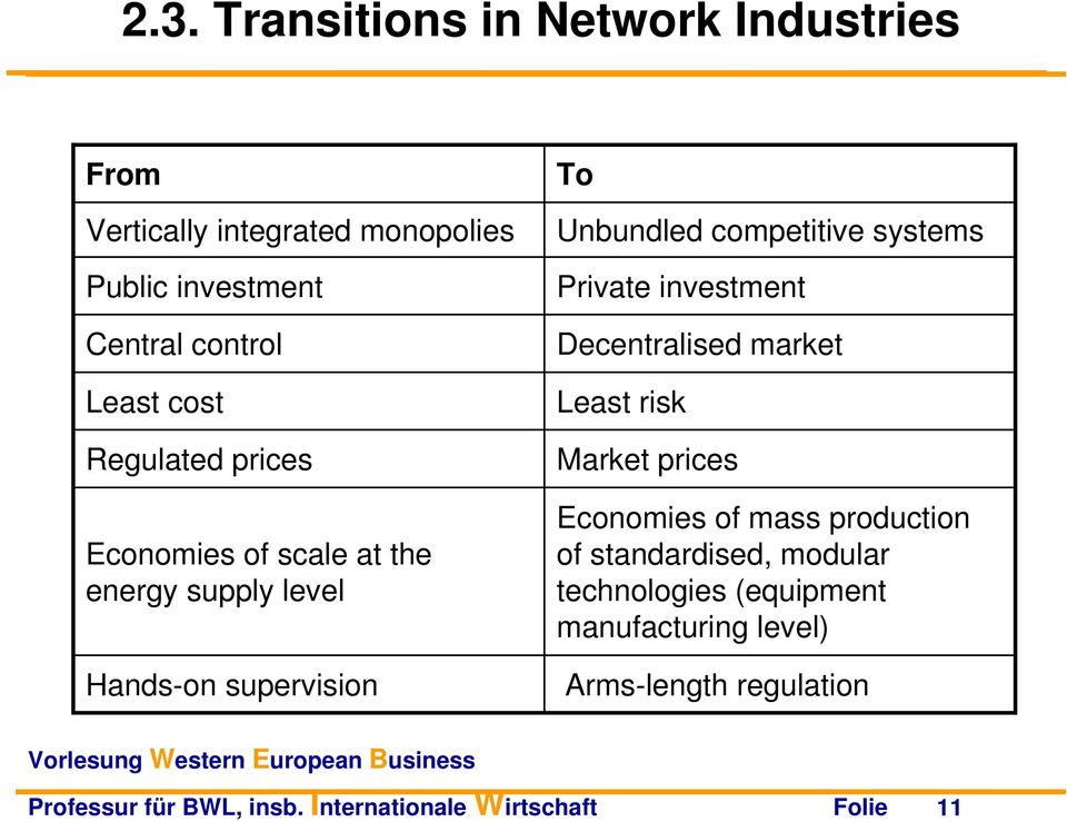 Private investment Decentralised market Least risk Market prices Economies of mass production of standardised, modular