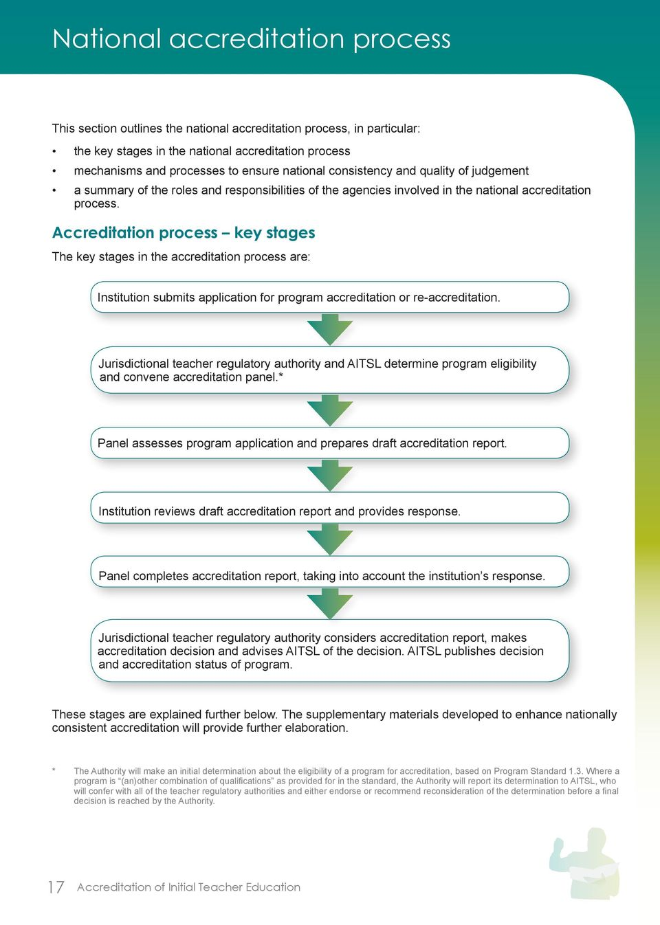 Accreditation process key stages The key stages in the accreditation process are: Institution submits application for program accreditation or re-accreditation.