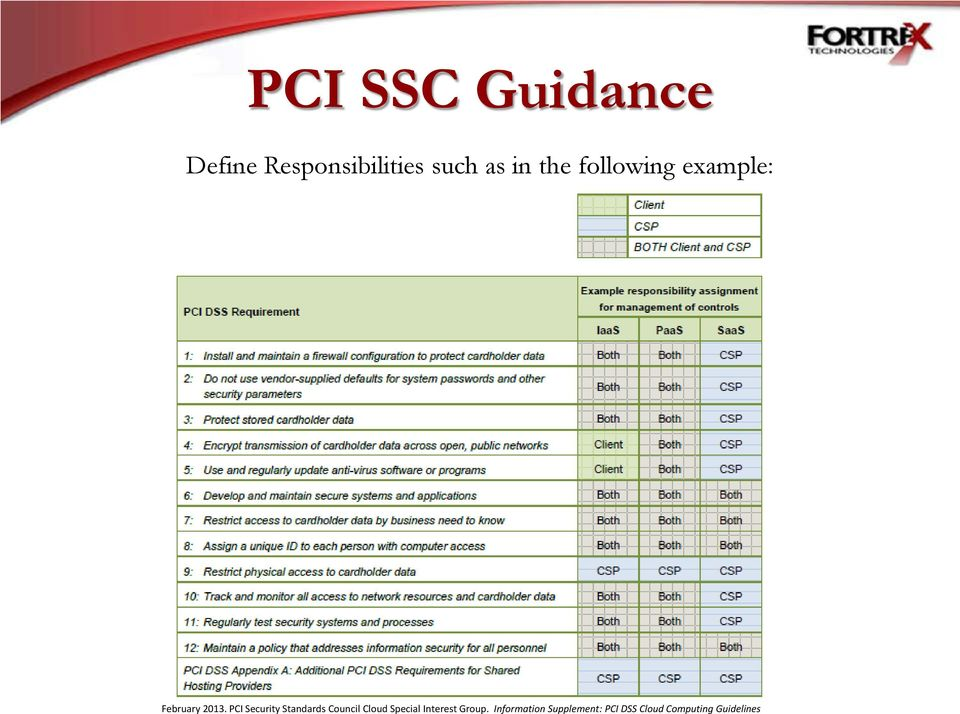 PCI Security Standards Council Cloud Special