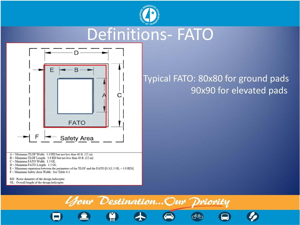 tlof helicopter with 4920801 Hospital Heliport Inspection Basics on Ch4 furthermore Pz6ece46d Cz5d81451 8 Cores Mounting Helipad Landing Lights 4 Meters Spacing For Roof Concrete Helipad also Part3 Standards 325 325 160 moreover Heliports as well 4920801 Hospital Heliport Inspection Basics.