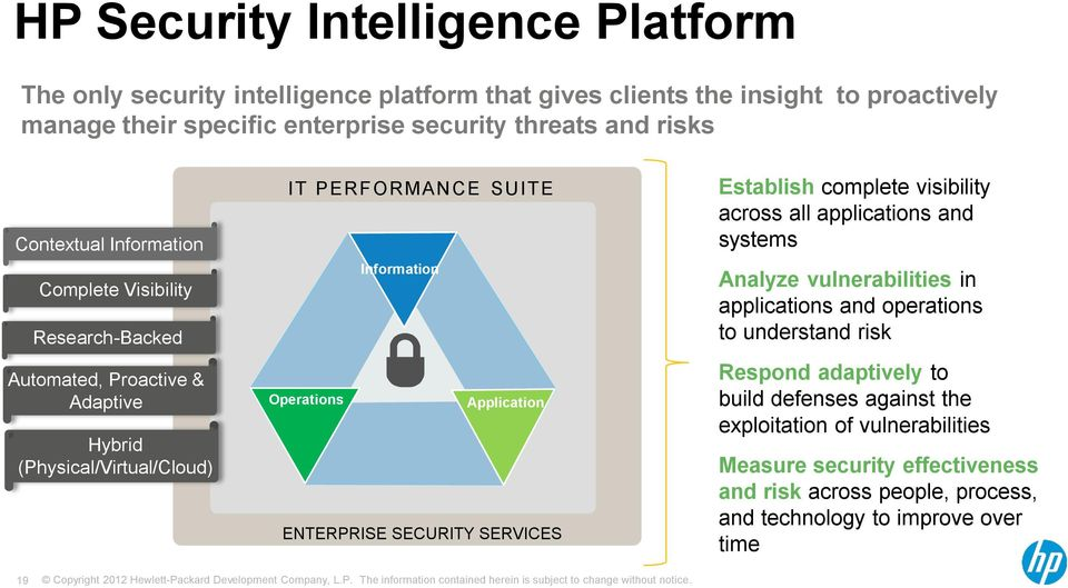 Information Operations Application ENTERPRISE SECURITY SERVICES Establish complete visibility across all applications and systems Analyze vulnerabilities in applications and operations to