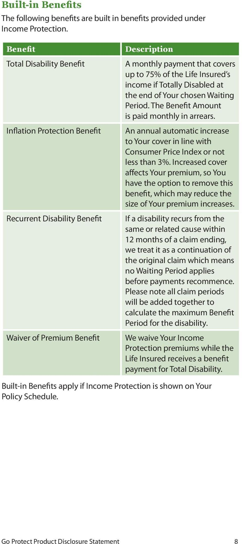 if Totally Disabled at the end of Your chosen Waiting Period. The Benefit Amount is paid monthly in arrears.