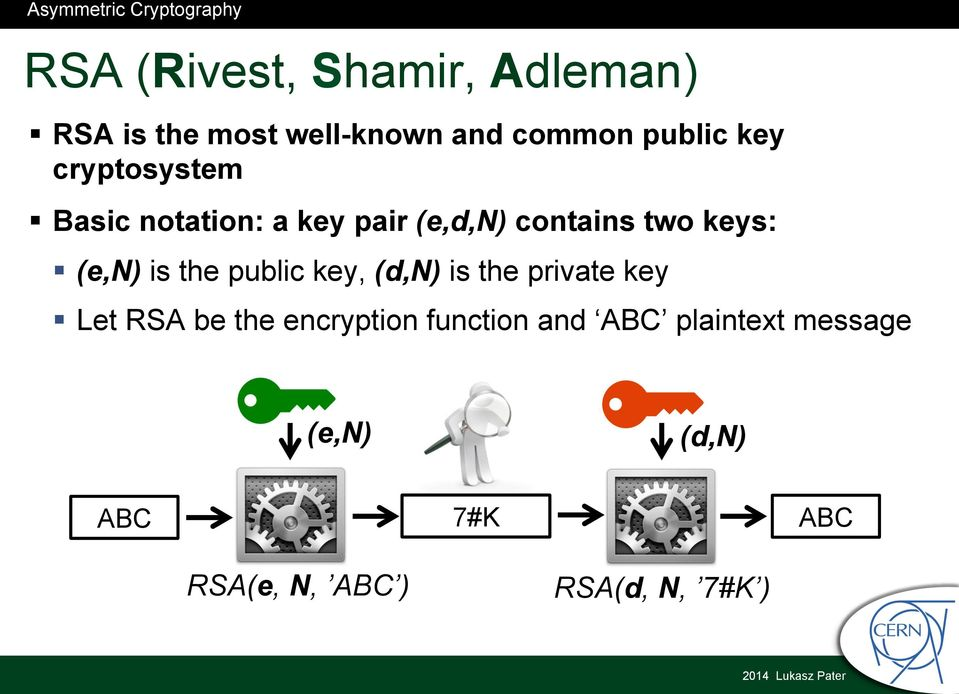 is the public key, (d,n) is the private key Let RSA be the encryption