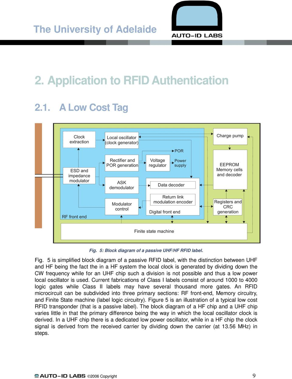 A Low Cost Solution To Authentication In Passive Rfid Systems Pdf Block Diagram Of Tag Chip Eeprom Memory Cells And Decoder Rf Front End Modulator Control Return Link Modulation Encoder Digital