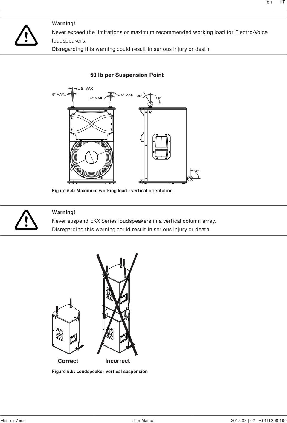4: Maximum working load - vertical orientation Warning Never suspend EKX Series loudspeakers in a vertical column