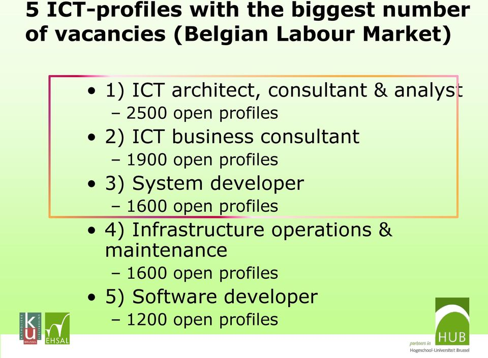 consultant 1900 open profiles 3) System developer 1600 open profiles 4)