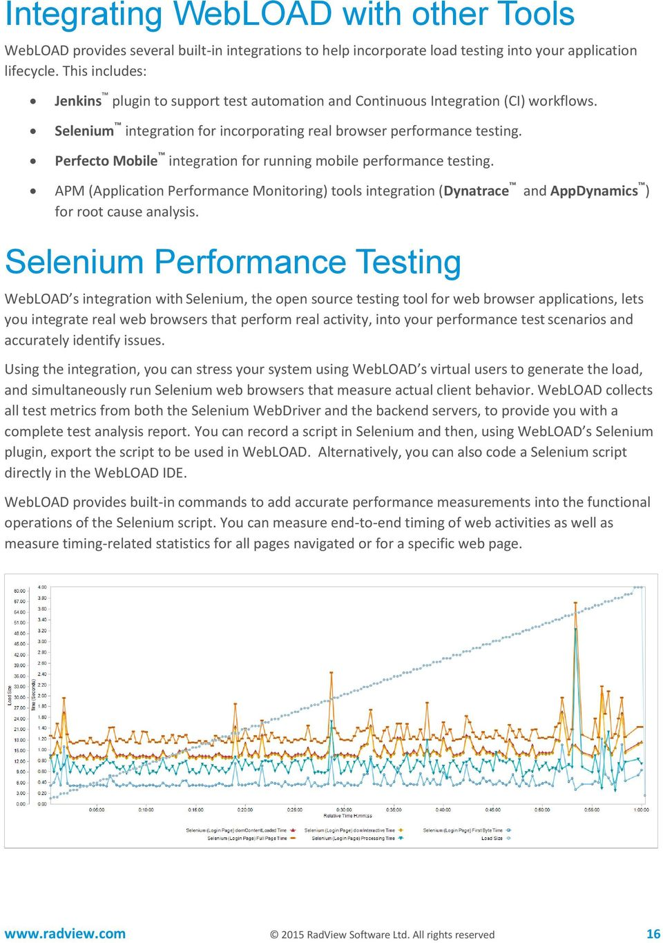 Perfecto Mobile integration for running mobile performance testing. APM (Application Performance Monitoring) tools integration (Dynatrace and AppDynamics ) for root cause analysis.