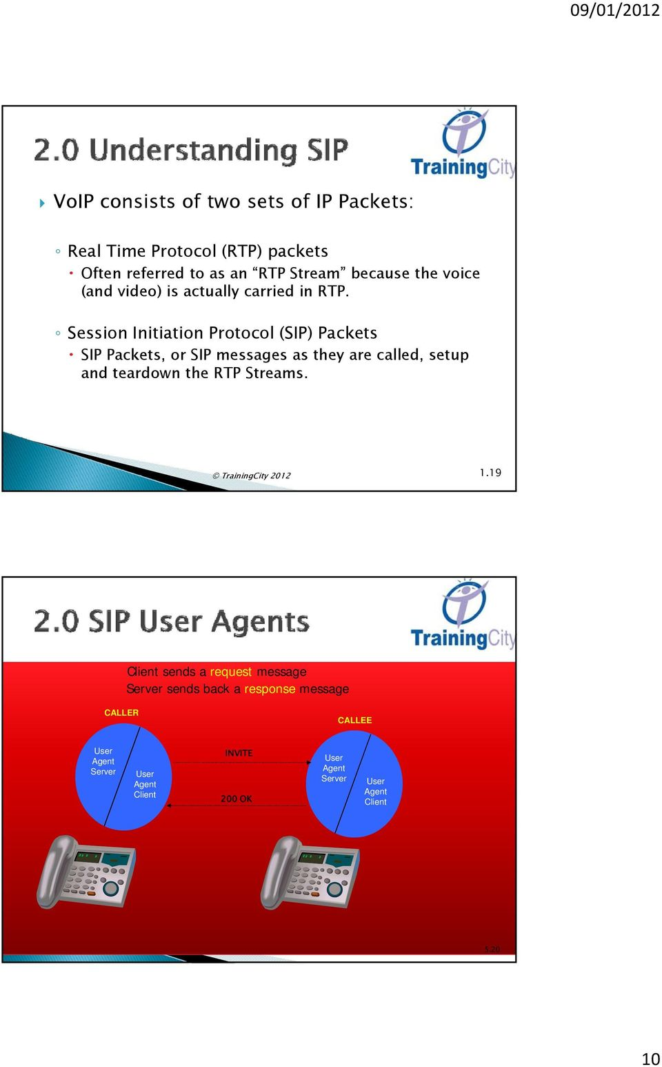 Session Initiation Protocol (SIP) Packets SIP Packets, or SIP messages as they are called, setup and teardown the RTP Streams.