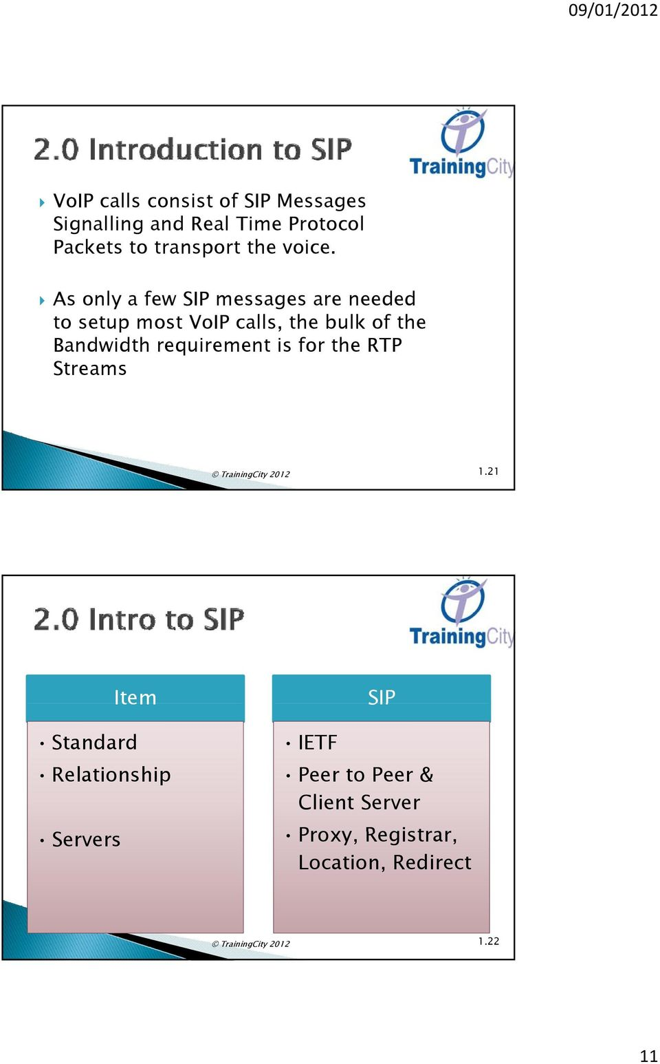 As only a few SIP messages are needed to setup most VoIP calls, the bulk of the Bandwidth