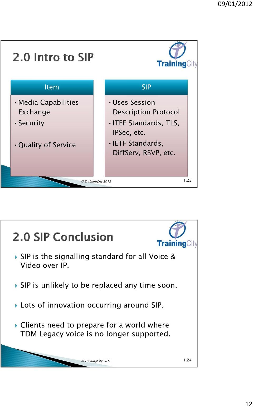 23 SIP is the signalling standard for all Voice & Video over IP. SIP is unlikely to be replaced any time soon.