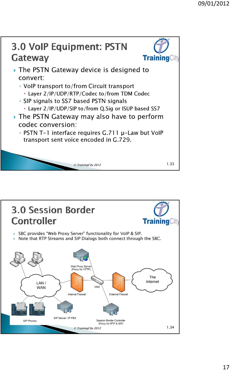 Sig or ISUP based SS7 The PSTN Gateway may also have to perform codec conversion: PSTN T-1 interface requires G.