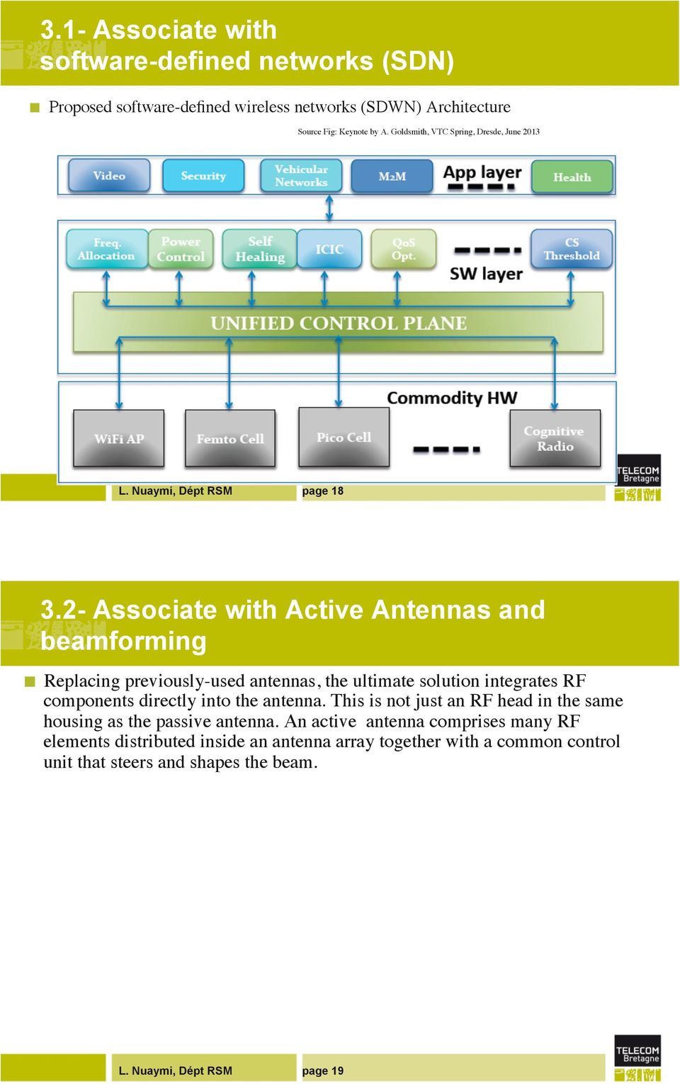 2- Associate with Active Antennas and beamforming Replacing previously-used antennas, the ultimate solution integrates RF components directly