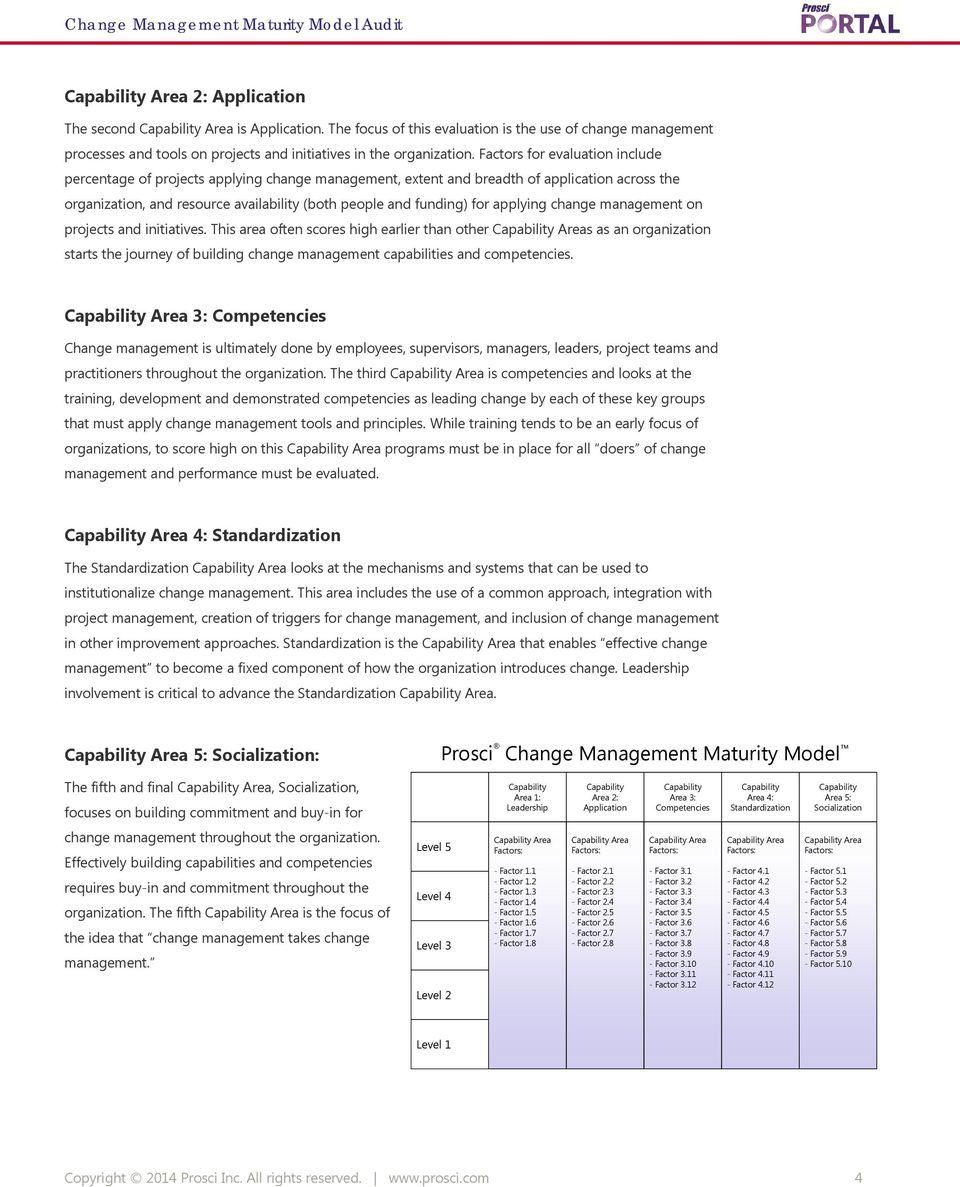 Prosci Change Management Maturity Model Audit  Pdf. Need To Refinance My House Lawyers Dothan Al. What Causes Foundation Problems. Grocery Store Website Design. Psychology Current Events Dram Shop Insurance. Entrepreneurship Theory And Practice. Tubeless Insulin Pumps For Diabetics. Salary Of An Electrician Va Hospital In Miami. Cost Of Customer Acquisition