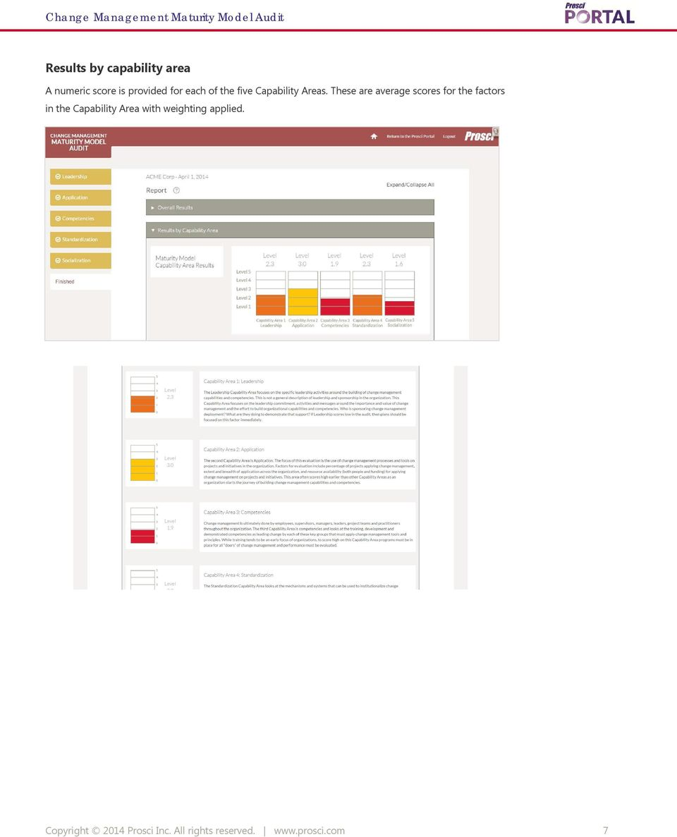 Prosci Change Management Maturity Model Audit  Pdf. Universities In Irving Tx Mobile Apps Android. Internet Broadband Service Providers. Dodge Challenger 69 For Sale. Consulate Of China In Houston
