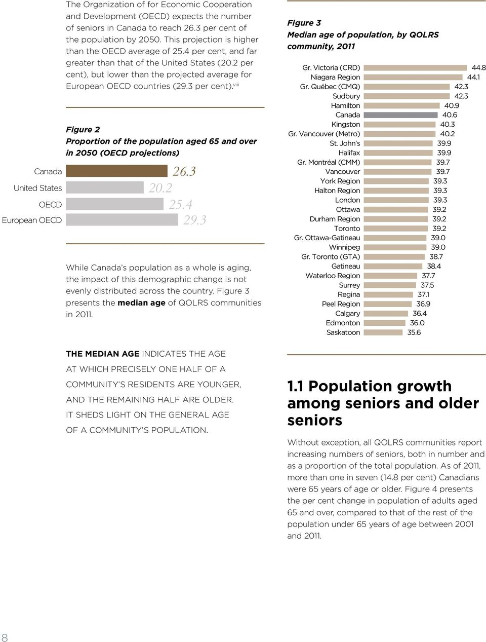 3 per cent). viii Figure 2 Proportion of the population aged 65 and over in 2050 (OECD projections) 26.3 20.2 25.4 29.
