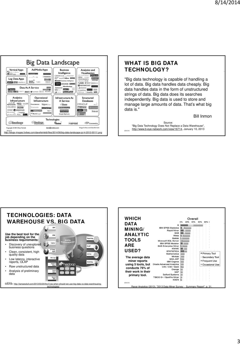 """ Bill Inmon http://blogs-images.forbes.com/davefeinleib/files/2014/06/big-data-landscape-jul-4-2012-00111.png Source: ""Big Data Technology Does Not Replace a Data Warehouse"", http://www."