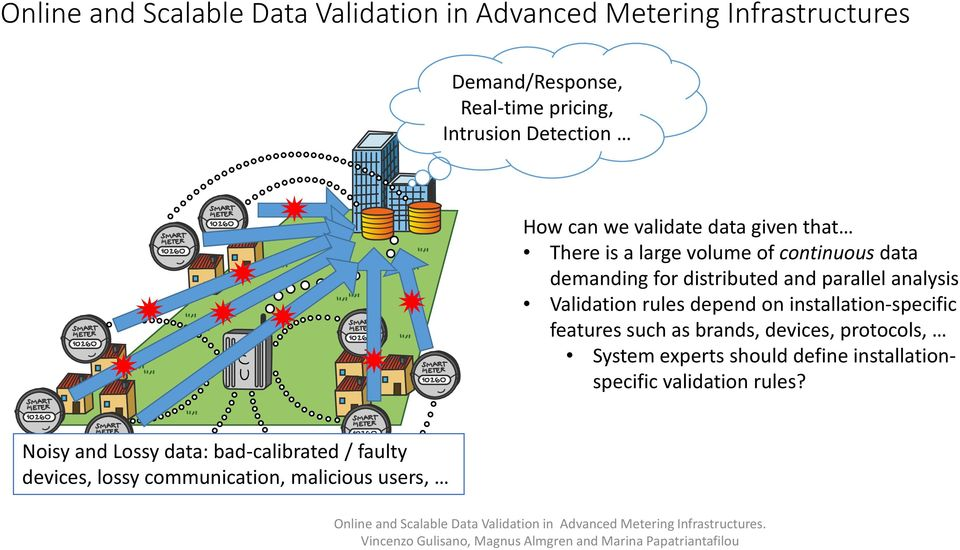 analysis Validation rules depend on installation-specific features such as brands, devices, protocols, System experts should