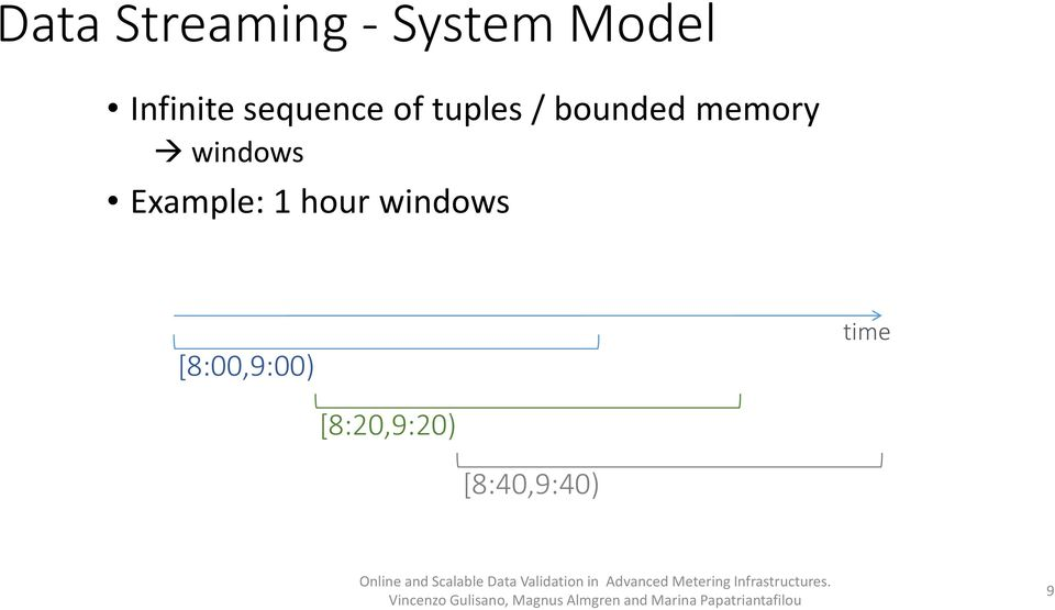 memory windows Example: 1 hour