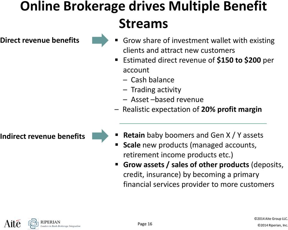 profit margin Indirect revenue benefits Retain baby boomers and Gen X / Y assets Scale new products (managed accounts, retirement income
