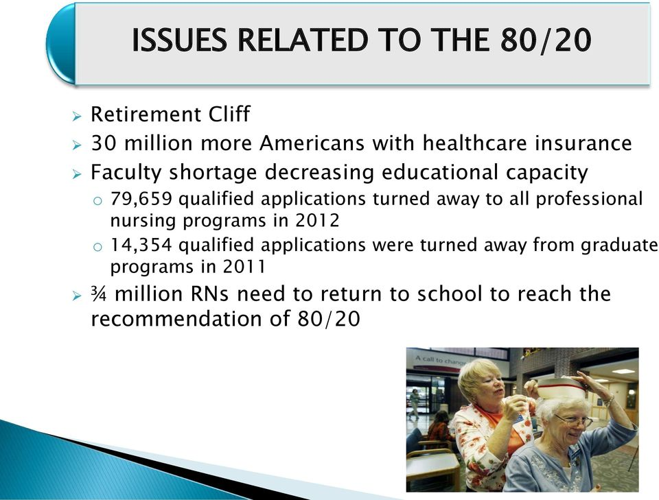 all professional nursing programs in 2012 o 14,354 qualified applications were turned away from