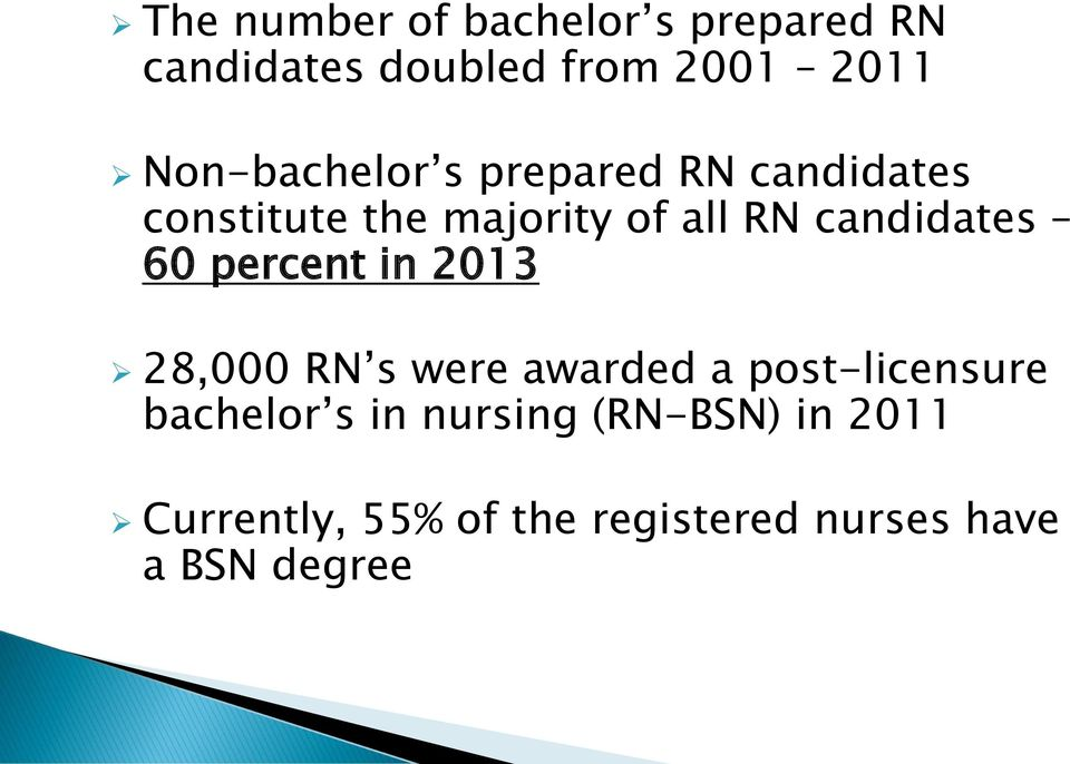 candidates 60 percent in 2013 28,000 RN s were awarded a post-licensure