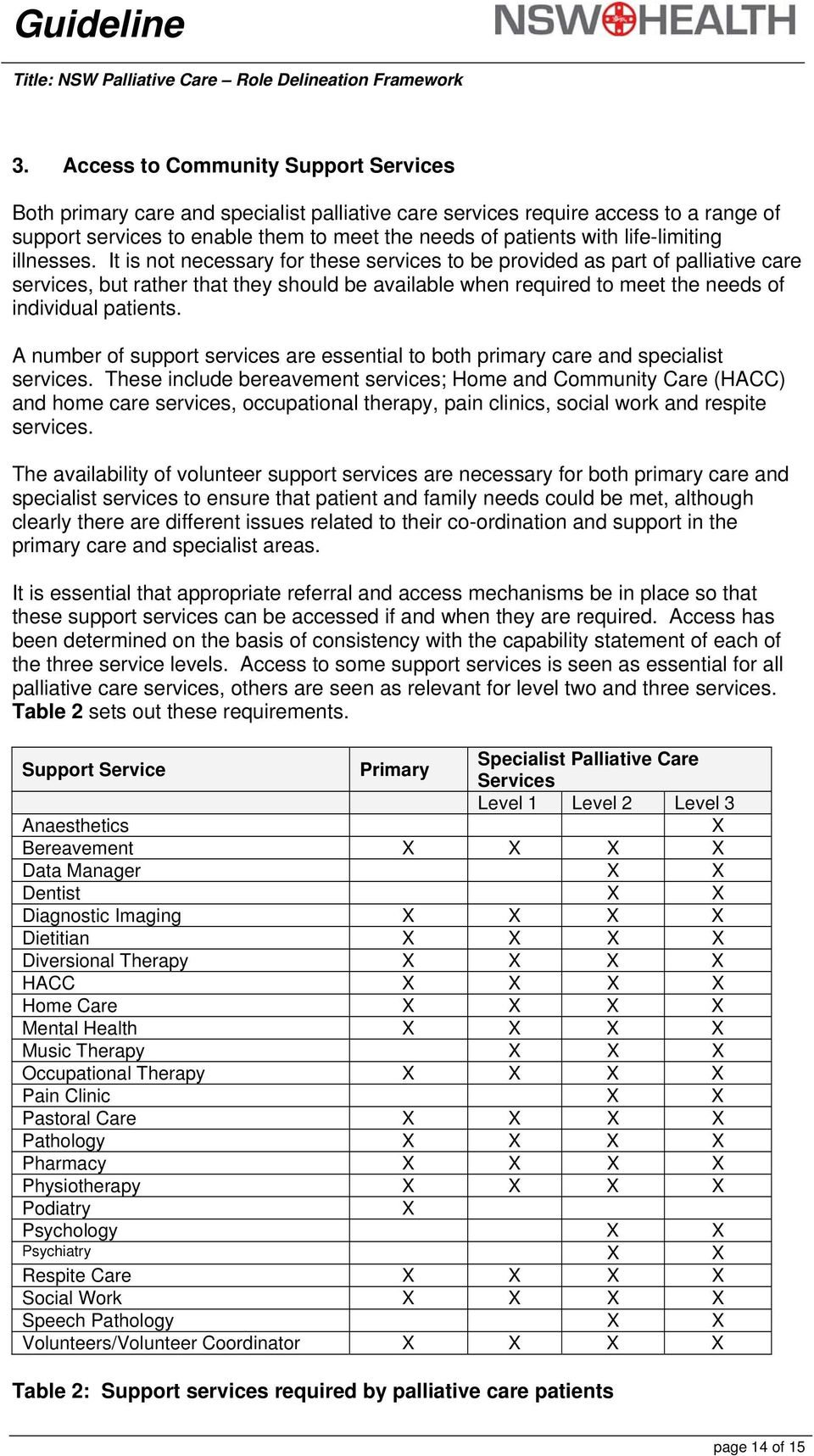 It is not necessary for these services to be provided as part of palliative care services, but rather that they should be available when required to meet the needs of individual patients.