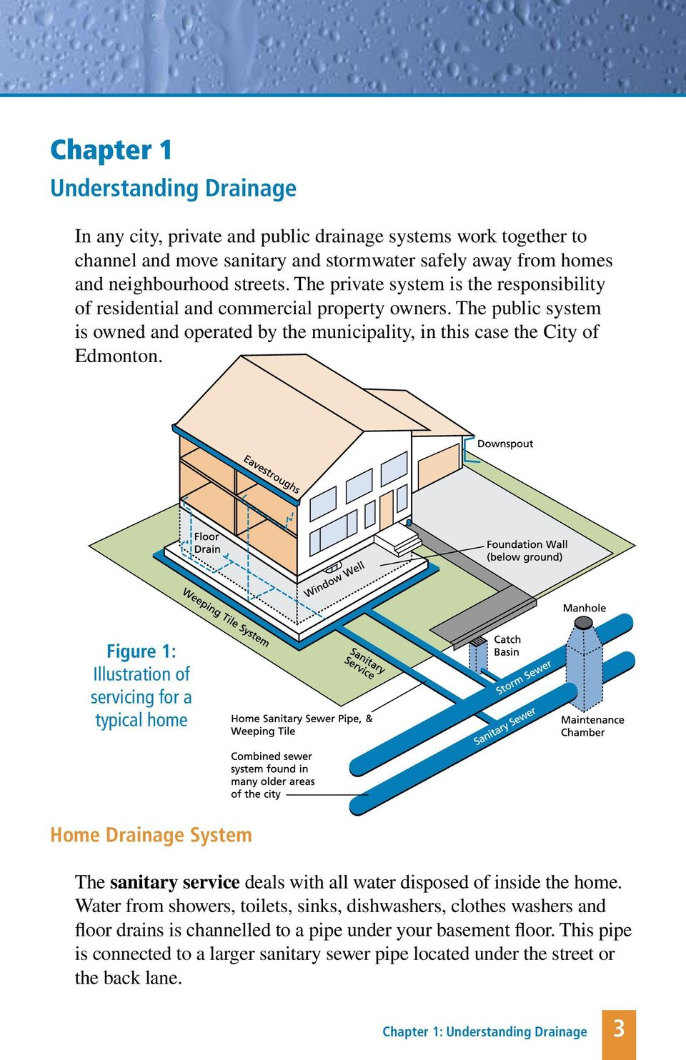 Figure 1: Illustration of servicing for a typical home Home Drainage System The sanitary service deals with all water disposed of inside the home.